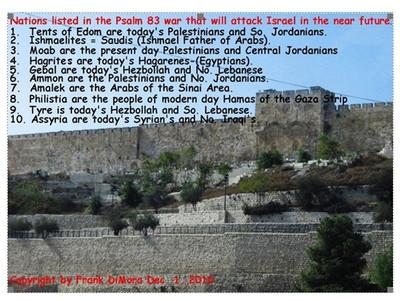Aaisrael